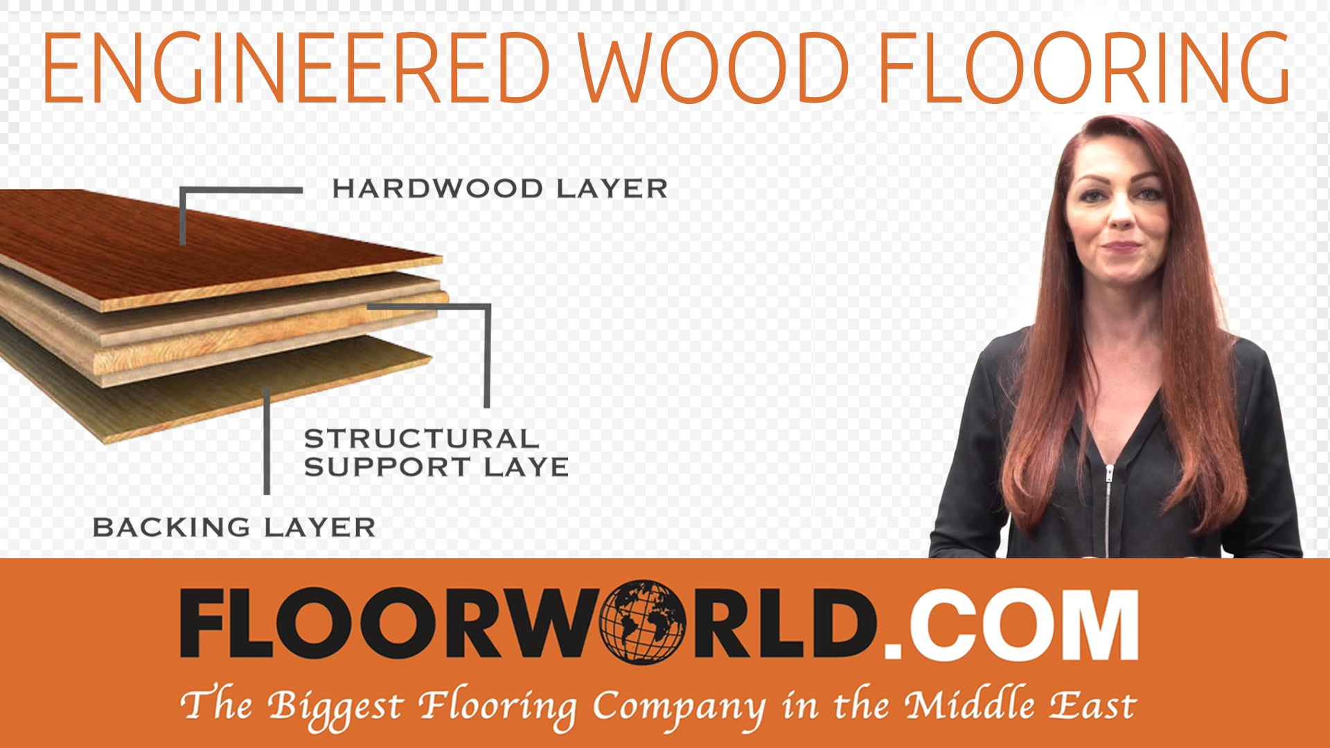 What is Engineered Wood Flooring?